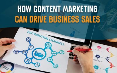How Content Marketing Can Drive Business Sales (Updated 2021)